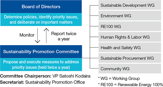 csr summary Csr summary latest update 1mdb has completed its csr programmes except a few which it remains committed to until fruition there will be no new activities.